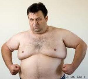 Гинекомастия - Большая грудь у мужчины