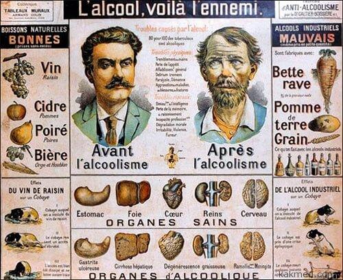 Алкоголизм во Франции