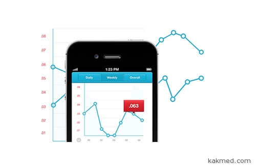 График опьянения на экране смартфона