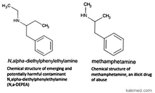 Наркотики в БАД