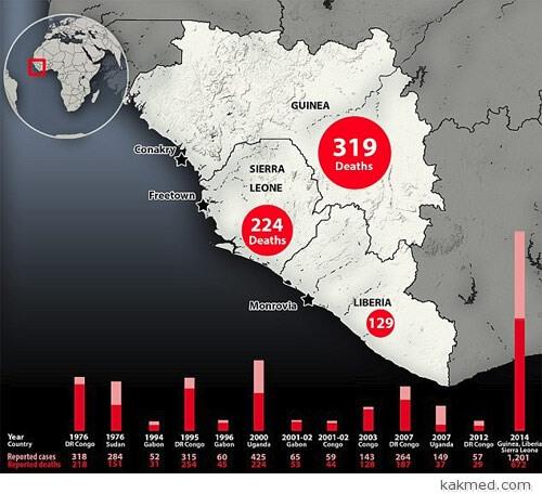 Не ходите дети в Африку там эбола
