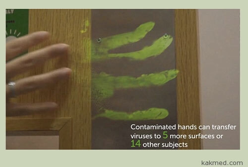 Грязные руки белых воротничков