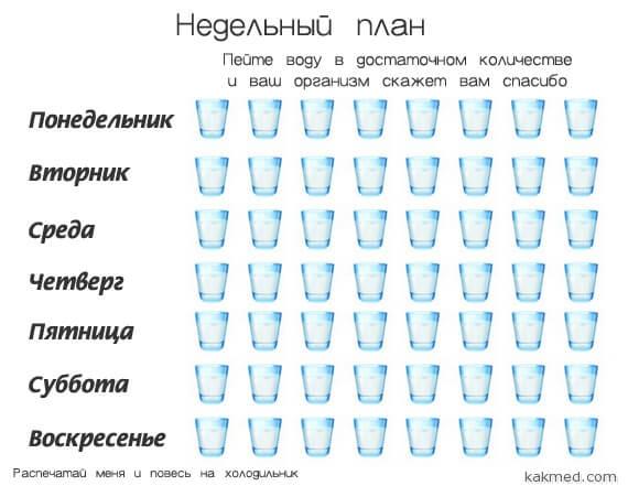 Сколько жидкости в день нужно употреблять в день