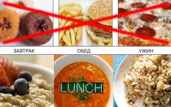 здоровый завтрак, обед и ужин