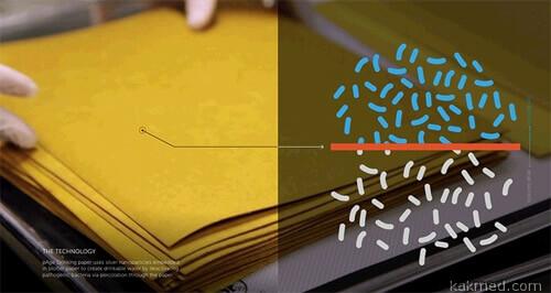 Бактерицидная книга