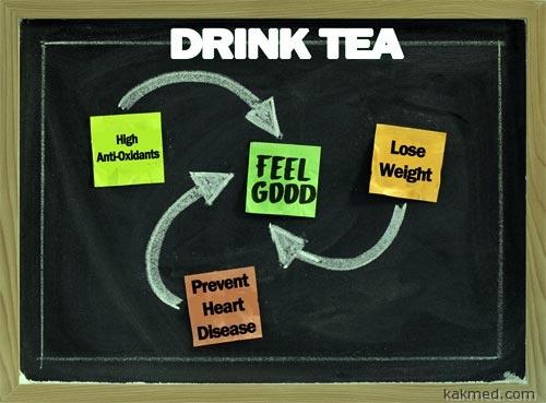 Вы должны пить чай чтобы