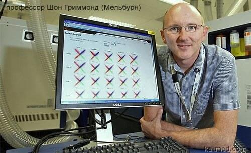 Профессор Шон Гриммонд