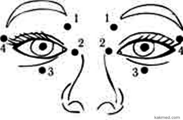 Точечный массаж для зрения