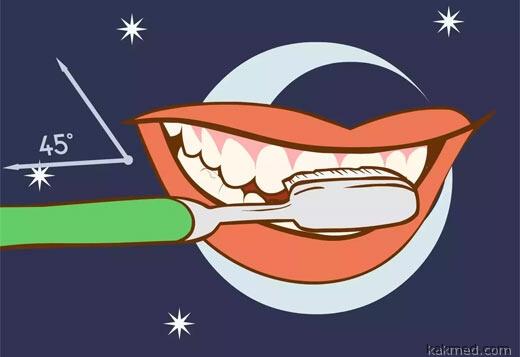 чистка зубов правильно