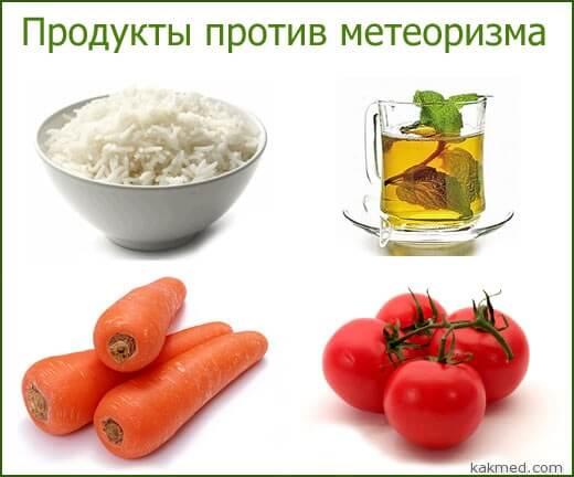 продукты от газов