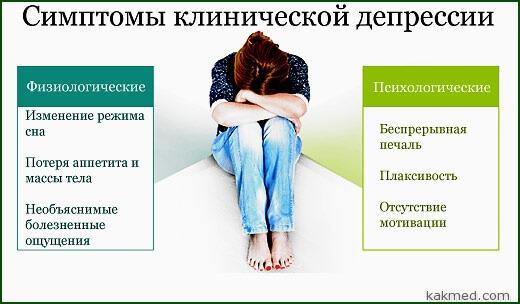 Послеродовая депрессия у мужчин симптомы