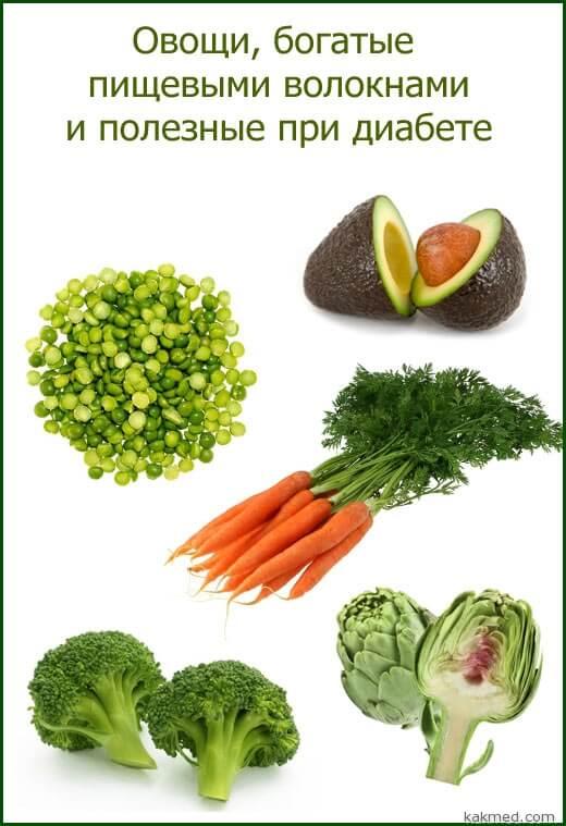 овощи богатые пищевыми волокнами