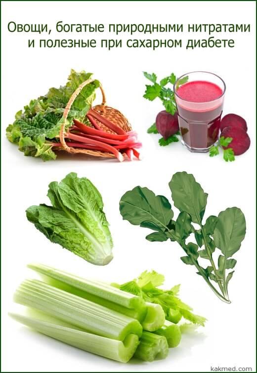 овощи богатые нитратами