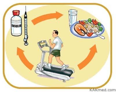 http://kakmed.com/img/2010/01/diabetes.jpg